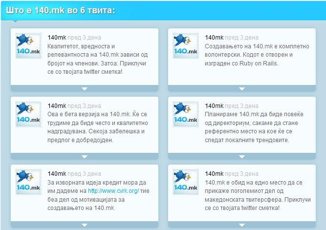 140.mk, слушни ја македонската твитерсфера