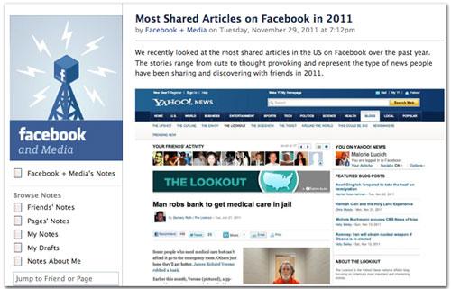 Најсподелувани вести на Facebook за 2011