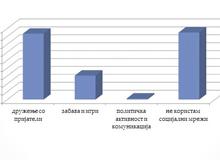 Трибина и истражување на ИСППИ