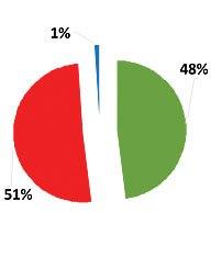 Колку анкетите влијаат на јавното мислење и изборното определување?