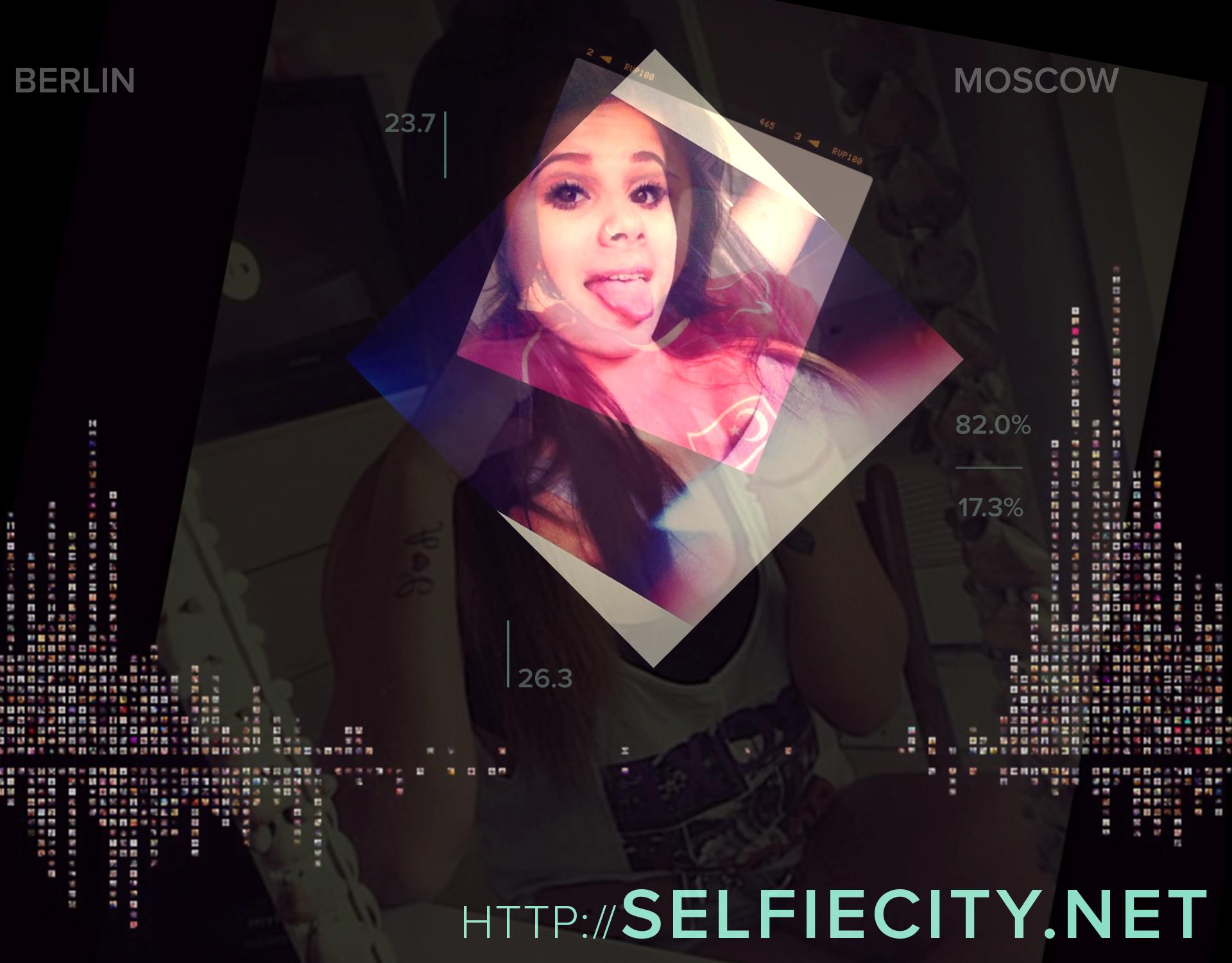 Селфи – креирање на својот лик и идентитет пред другите