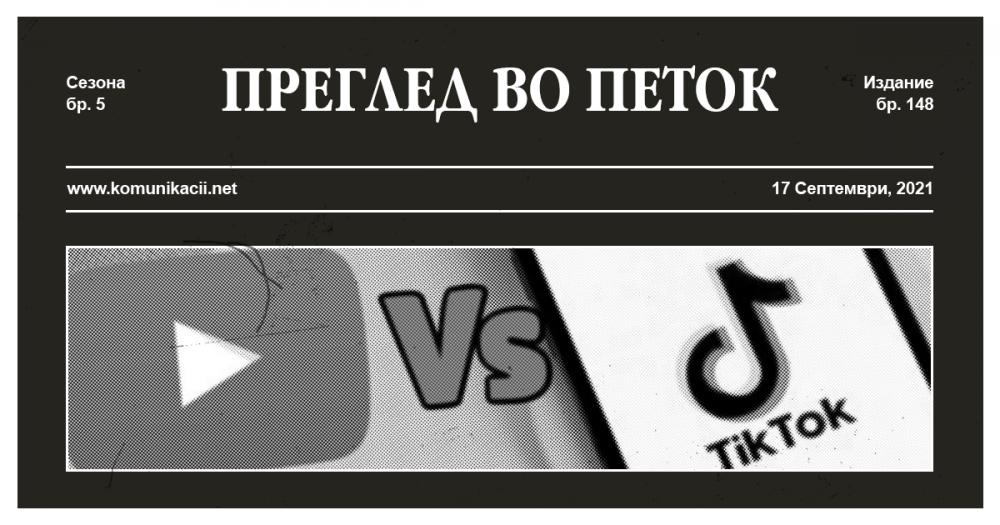 148 #ПрегледВоПеток – TikTok прегледи, IKEA&SHM, CGI инфлуенсери, Google Museletter